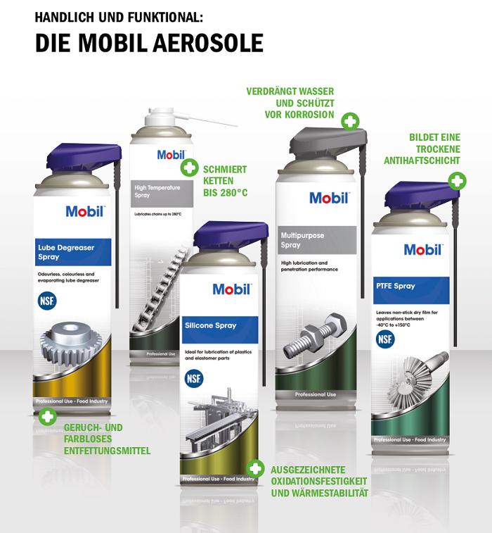 die_mobil_aerosole